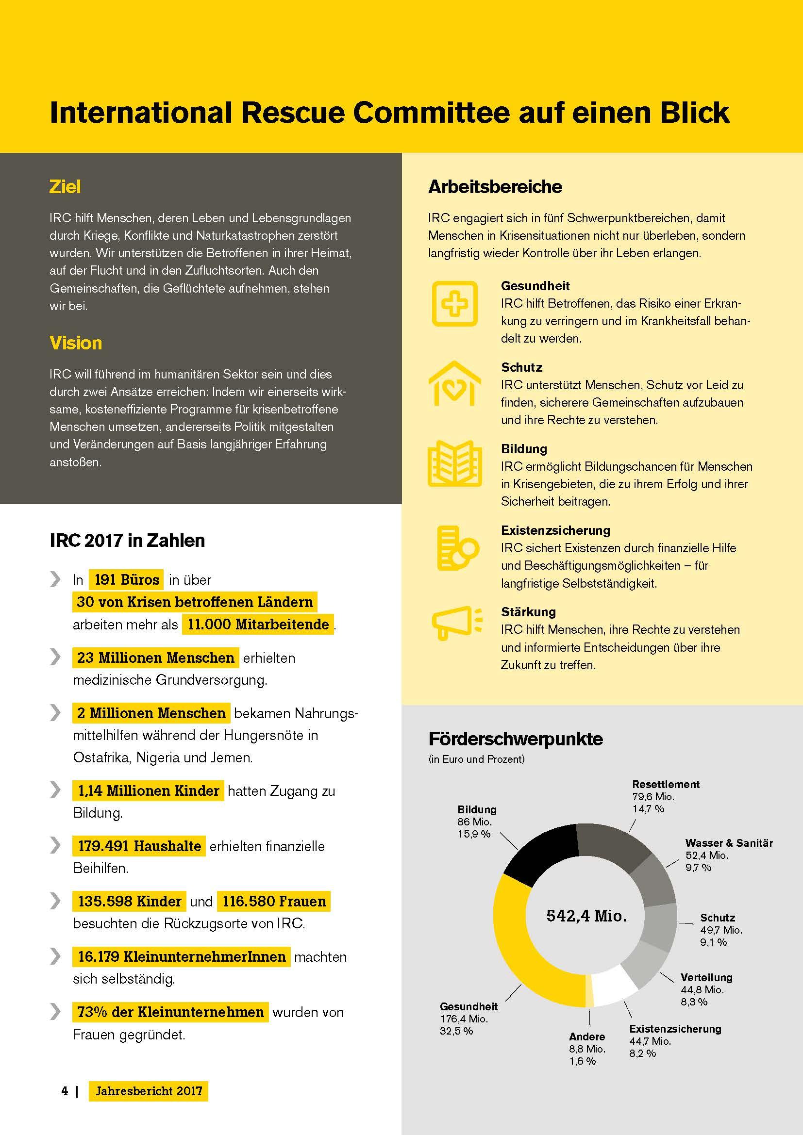 IRC_Jahresbericht_300dpi_Cover_Seite_04.jpg