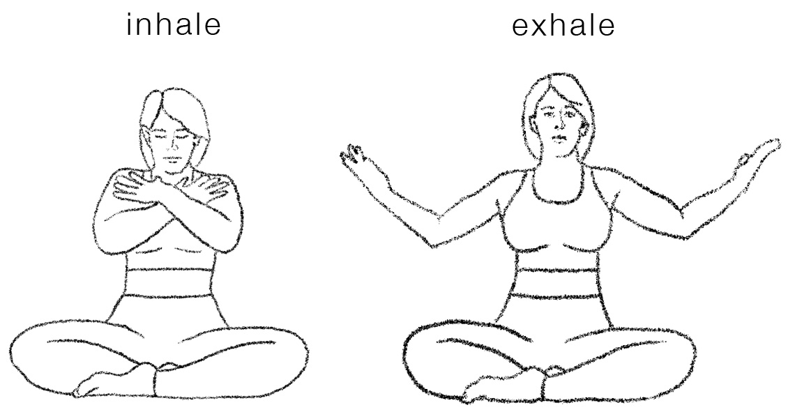I send my inhalation deep into the belly as my hands form Garuda Mudra over my heart centre.  On exhalation I open my hands out to the side and lift my chest towards the ceiling, gently arching the upper spine. This encourages the natural upward movement of the exhale. -