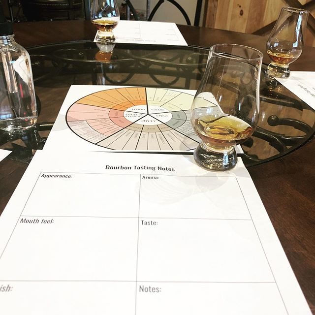 Get ready to get your taste on. This weeks podcast is about tasting and how to find those special notes. #tastingnotes #podcastlife #flavorwheel #bourbon #drunking #tastytreat #bourbonkisses #adulting