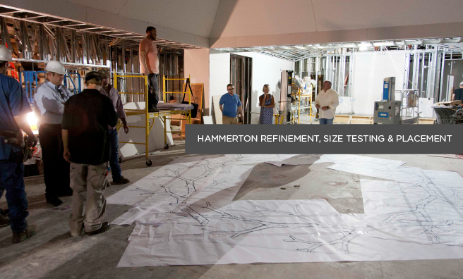 Hammerton Refinement, Size, Testing & Placement