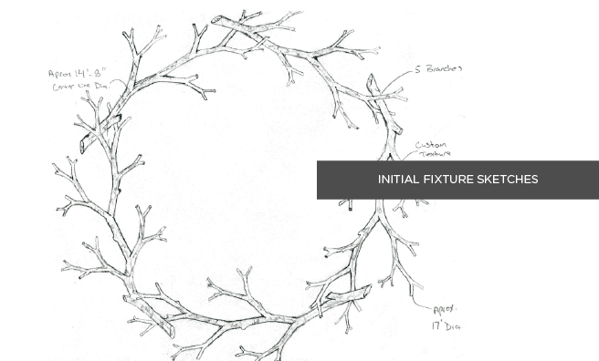 Initial Fixture Sketches