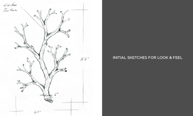 Initial Sketches for Look & Feel