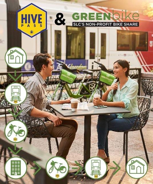 Hive Pass + GREENbike gets you everywhere.JPG