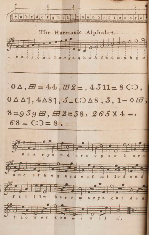 """In his 1772 Treatise on the Art of Decyphering, Philip Thicknesse suggests a scheme for hiding messages in musical compositions.""    (via  Futility Closet. )"