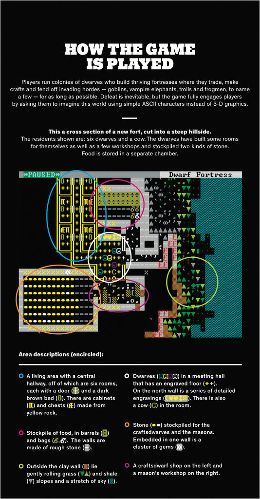 The New York Times discusses Dwarf Fortress, which you wouldn't expect.