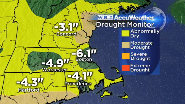 Greater Boston is experiencing drier than average conditions and the U.S. Seasonal Drought Outlook predicts little chance for improvement. Image: WBZ Boston