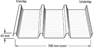 Klip Lok 700HS