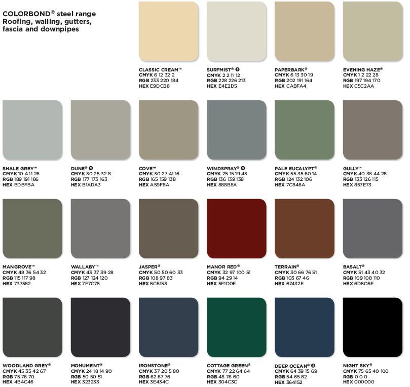Colorbond color samples