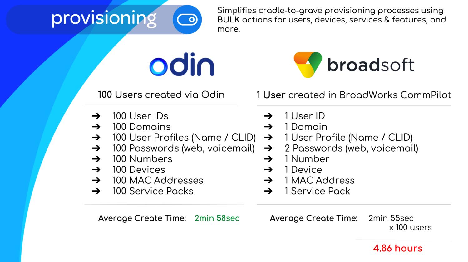 odin_vs_broadworks.png