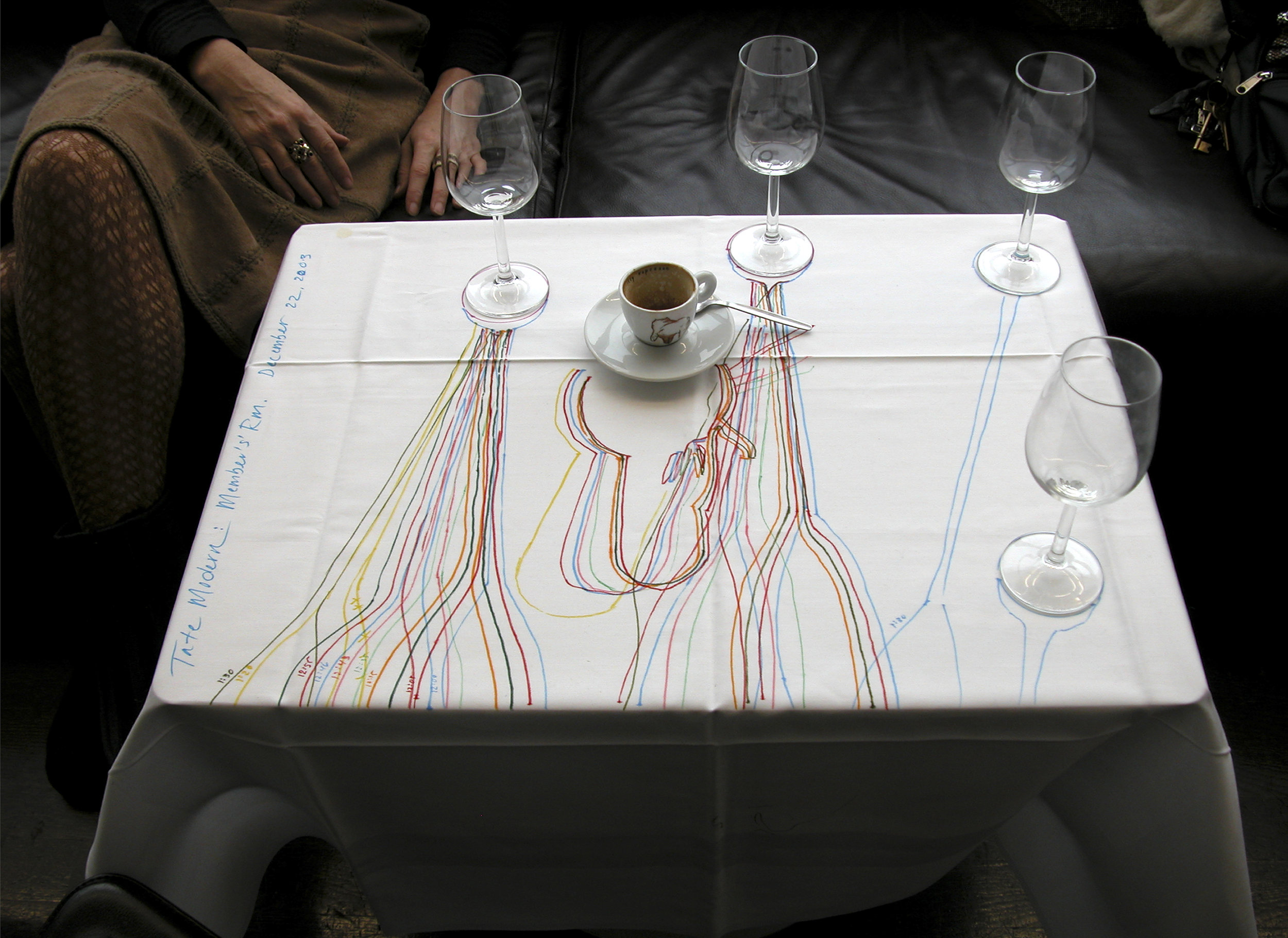 Solstice Lunch with Lee: Tate Modern, London, December 22, 2003