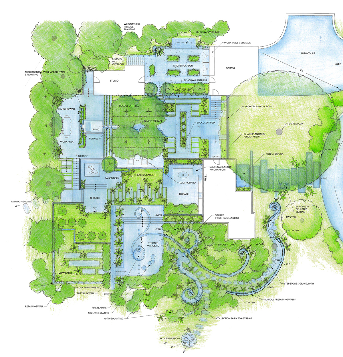 Conceptual Master Plan by Arterra Landscape Architects