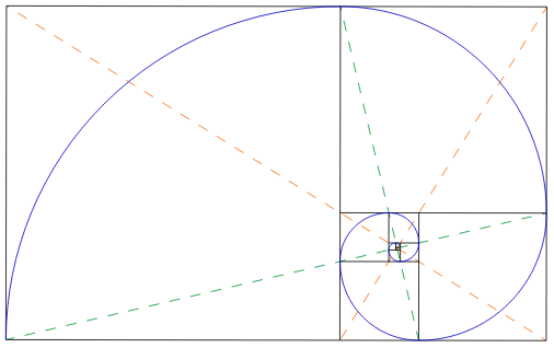 The Golden Rectangle