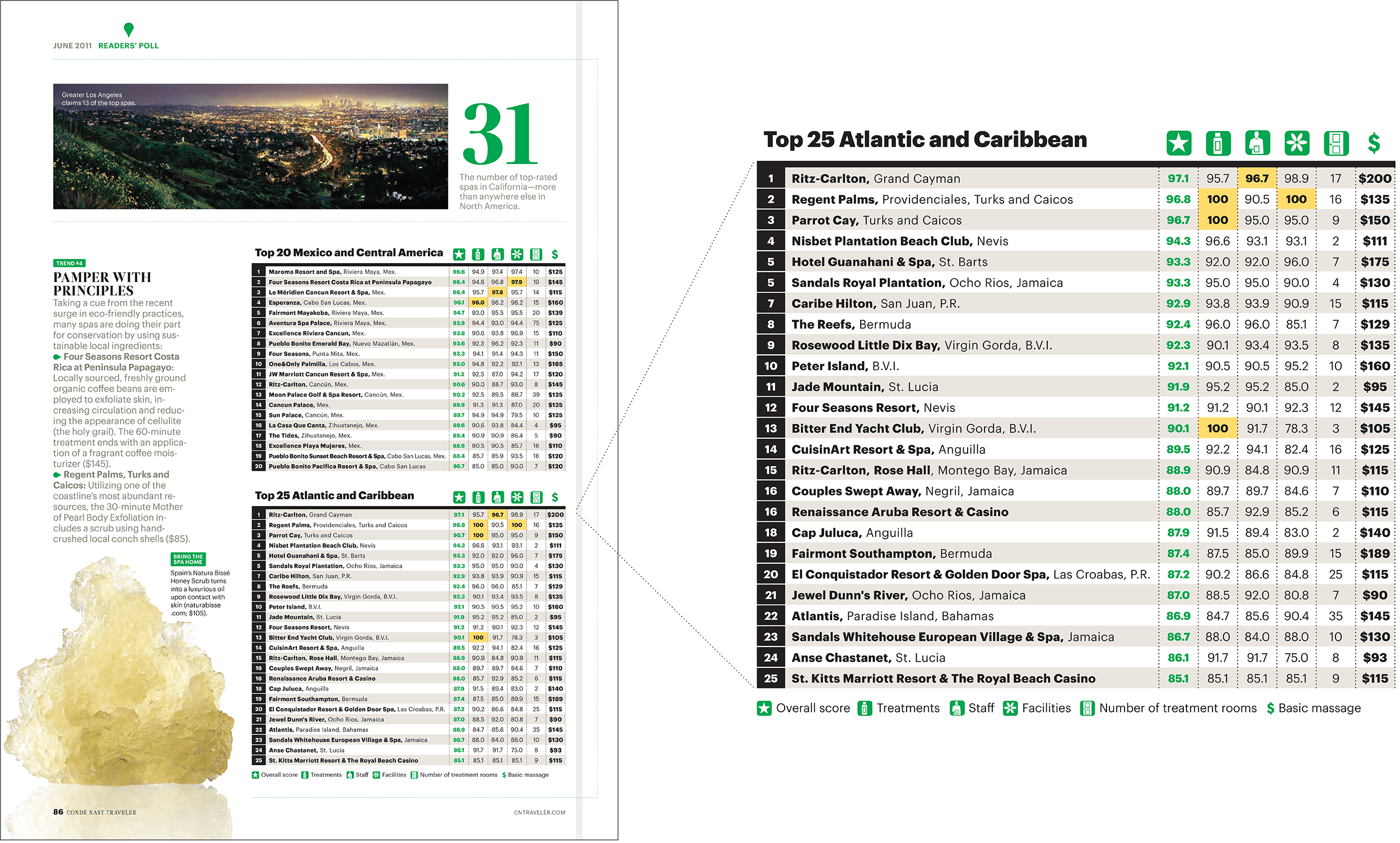 Traveler chart_1.png