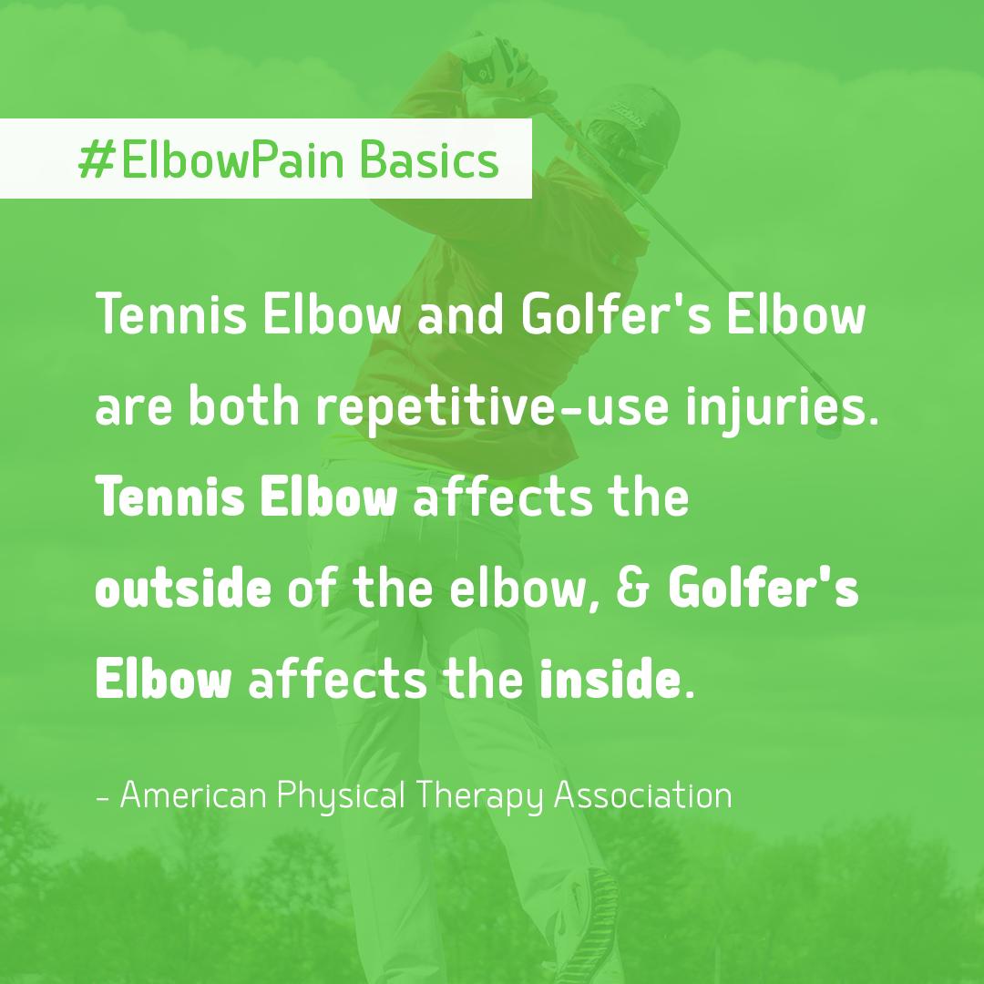 Elbow Pain Golfers Elbow Tennis Elbow