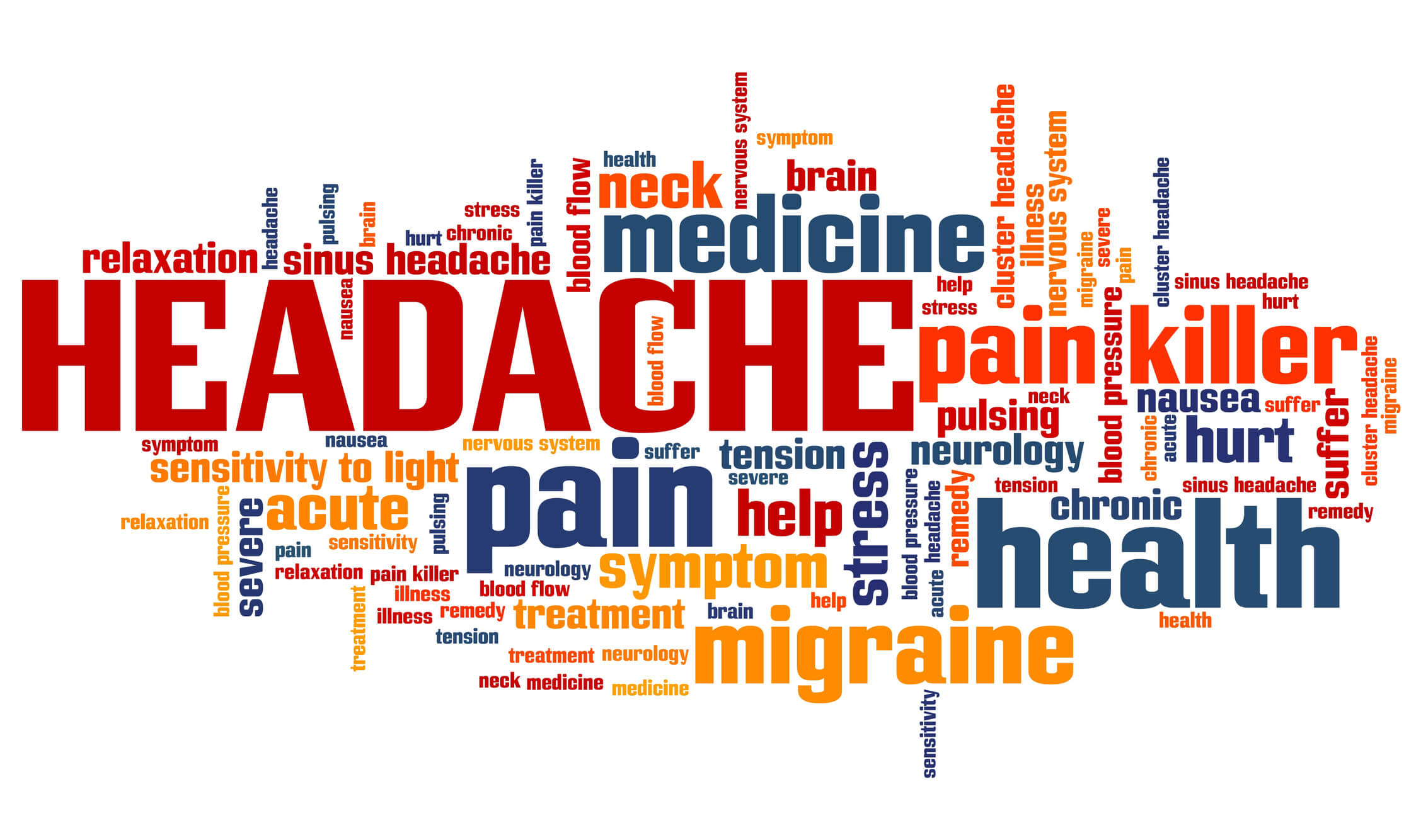 Headache-Low Back Pain Opiod use vs Physical Therapy.jpg