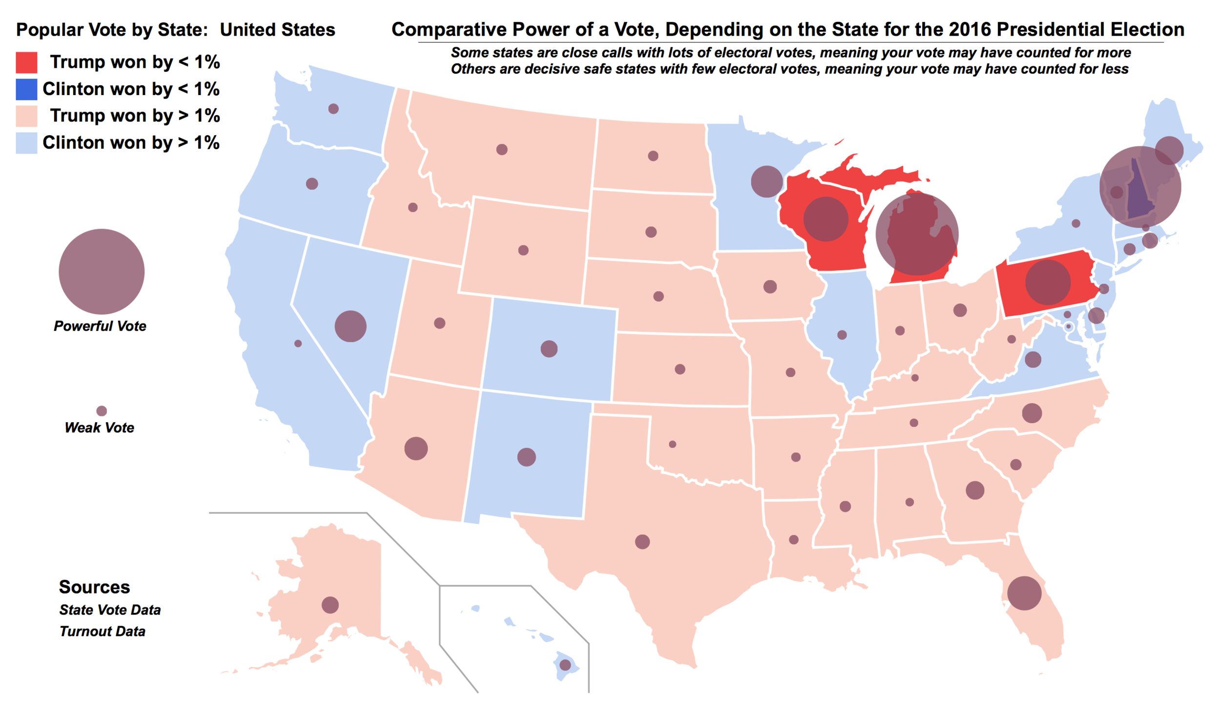 Power of a Vote.png