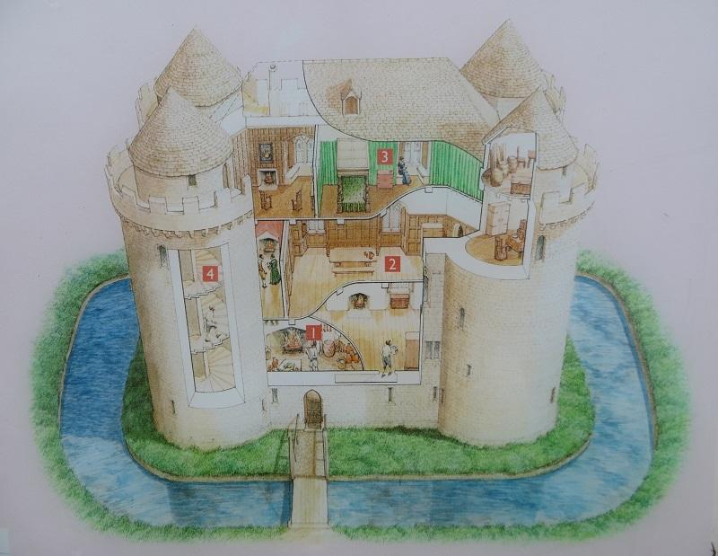 Sketch of Nunney Castle