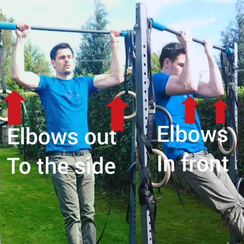Elbows out to the side place more emphasis on the lats whereas, elbows in front of your body put the target muscles, the biceps at a mechanical advantage to do most of the lifting.