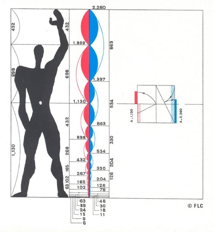Le Modulor  by Le Corbusier (1945).  ( Source )
