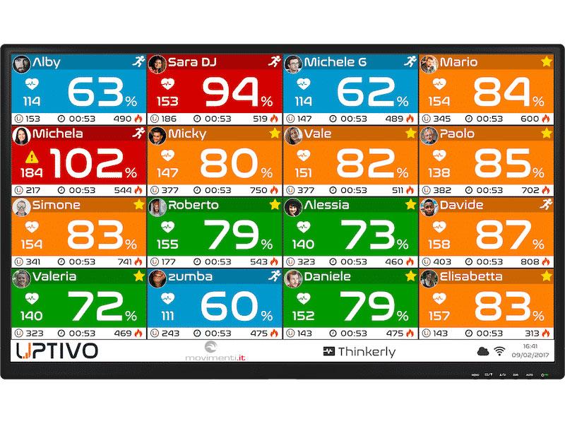 Il trainer e chi si allena possono valutare su un video in sala i dati individuali dell'allenamento