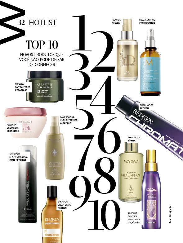 W32_hotlist TOP10.jpg