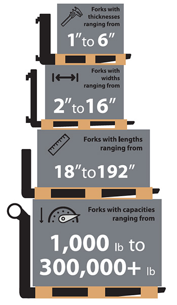 ForkSelection.jpg