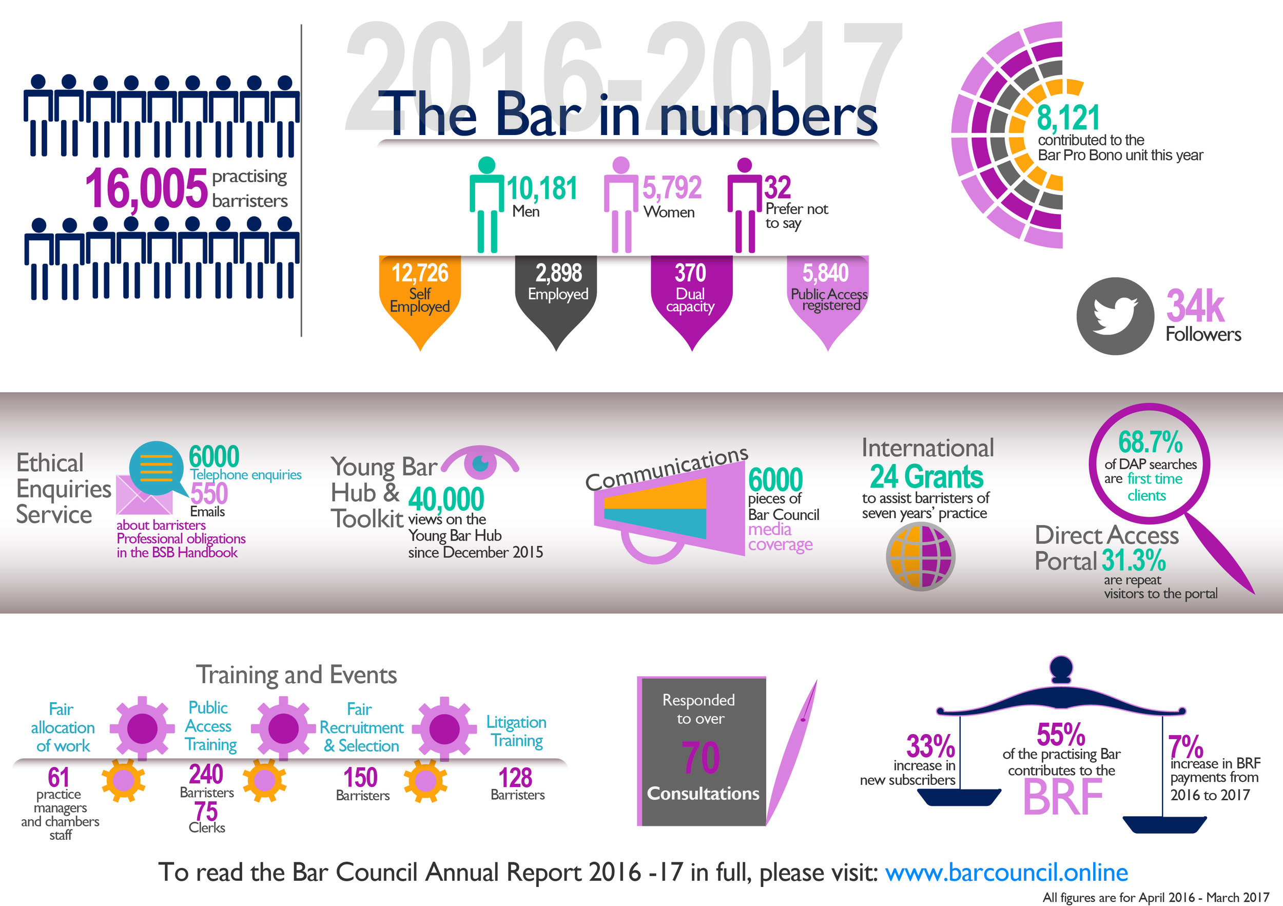 The Annual Report in numbers with website.jpg