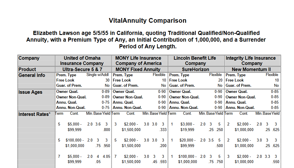 VitalAnnuity   A quoting and information tool for fixed annuities that helps your reps find the best products for their clients and run side-by-side comparisons to see how they stack up.