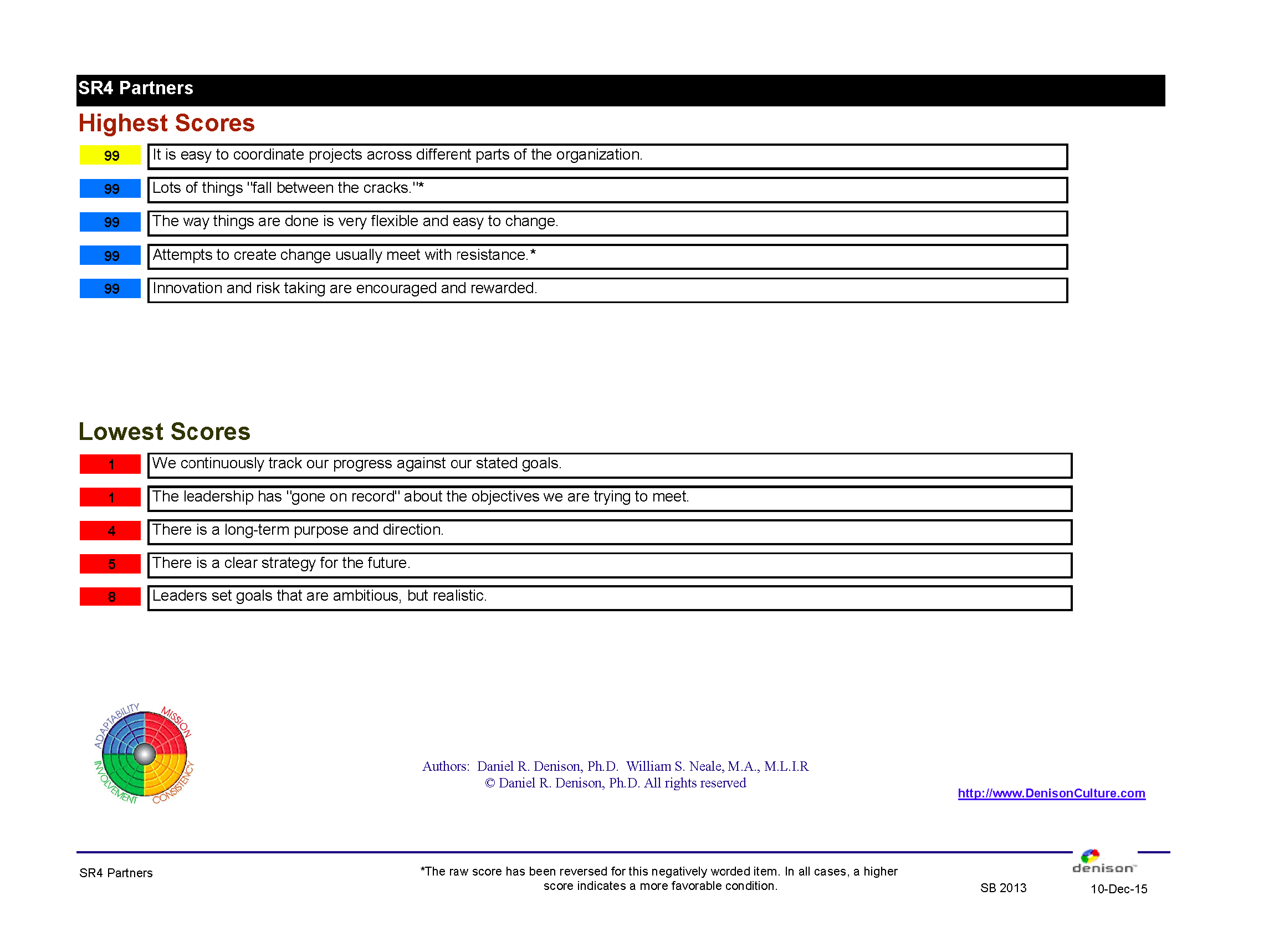 121616 sr4 clarity_Page_02.png