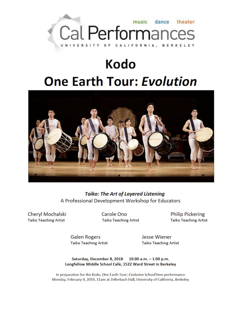 Kodo Guide.png