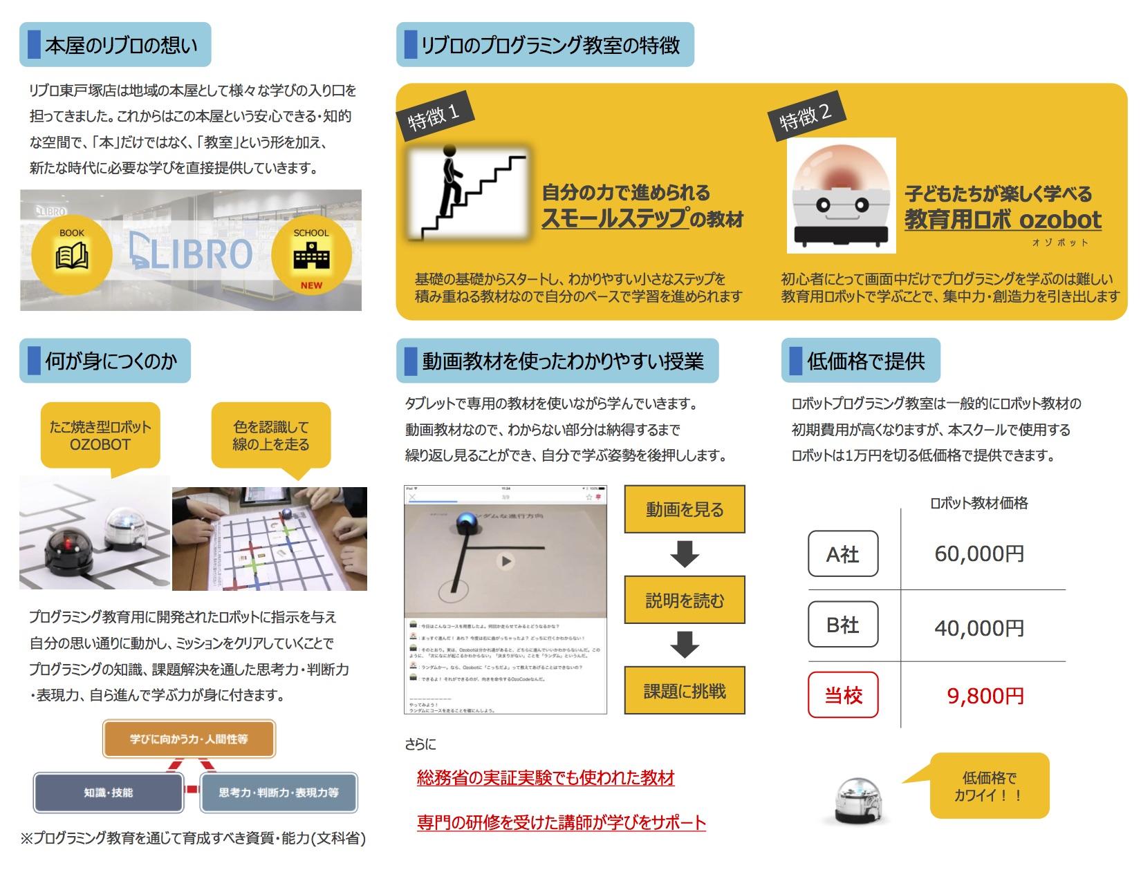 【C】Tech&Books for Kidsパンフレットv1.12.jpg