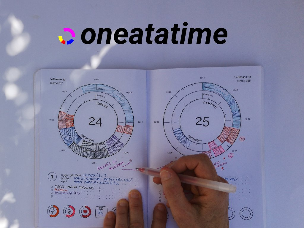 oneatatime - ONEATATIME is a method invented by Ugo Mendes Donelli, to help people and companies, to improve how you use your time and energy, learning by doing. Plan, act, & record. everyday. Have you ever felt pressure to perform? Did you ever ask yourself: