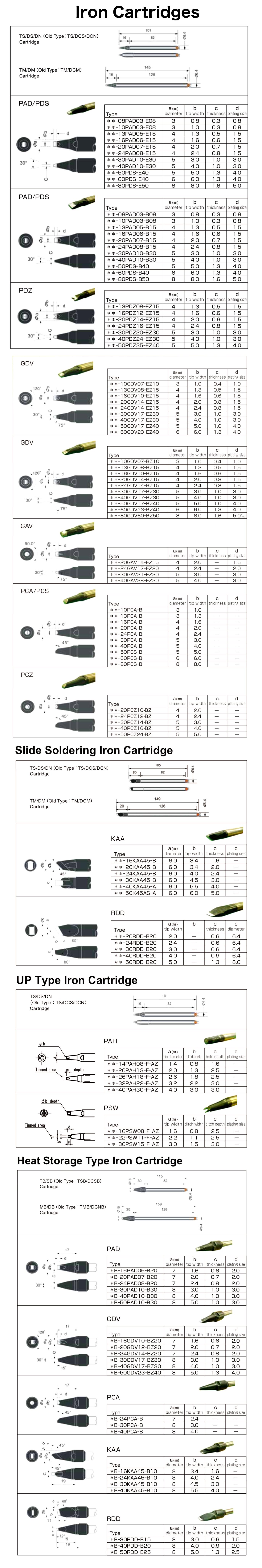 solder tip complete.jpg