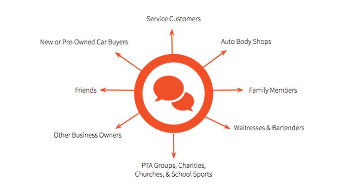 audiences-pta-groups-service-customers.jpg