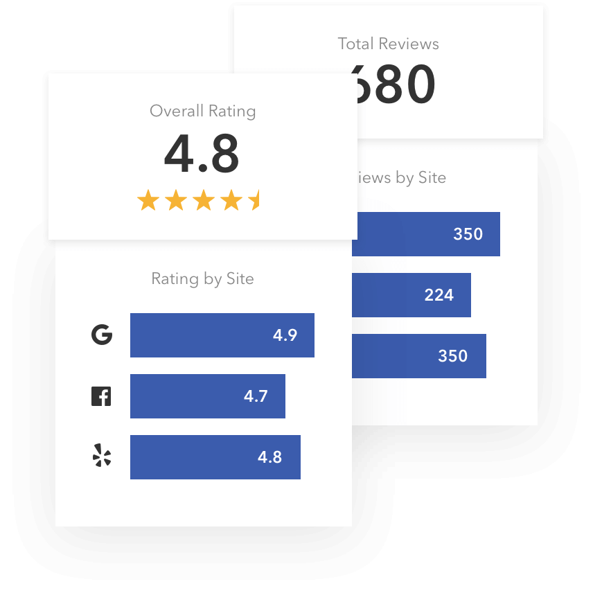 reviews-dashboard.png