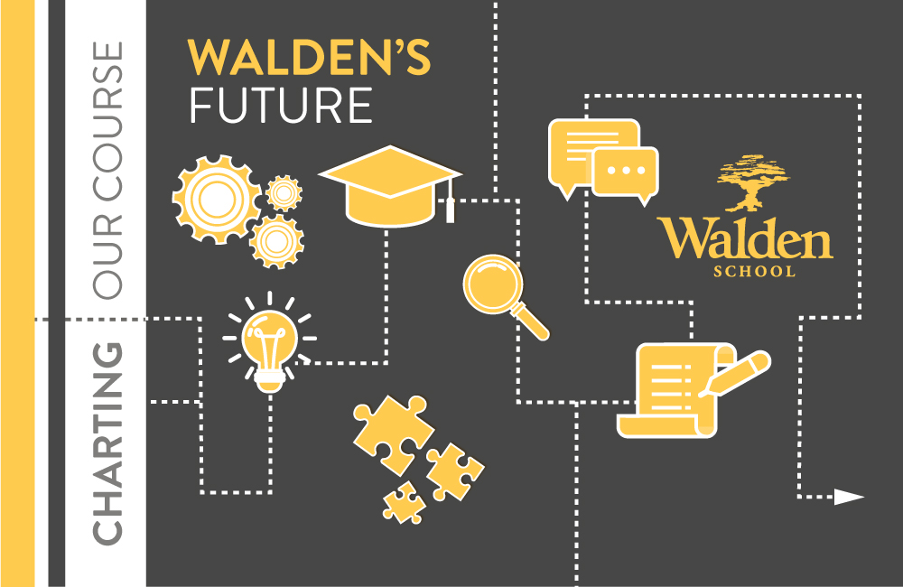strategic-plan_charting-a-course-for-waldens-future.jpg