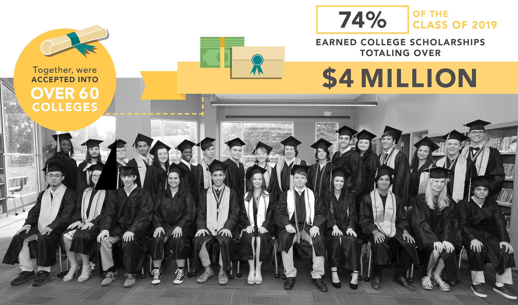 Class of 2019_Graduate scholarship stats_web graphic.png