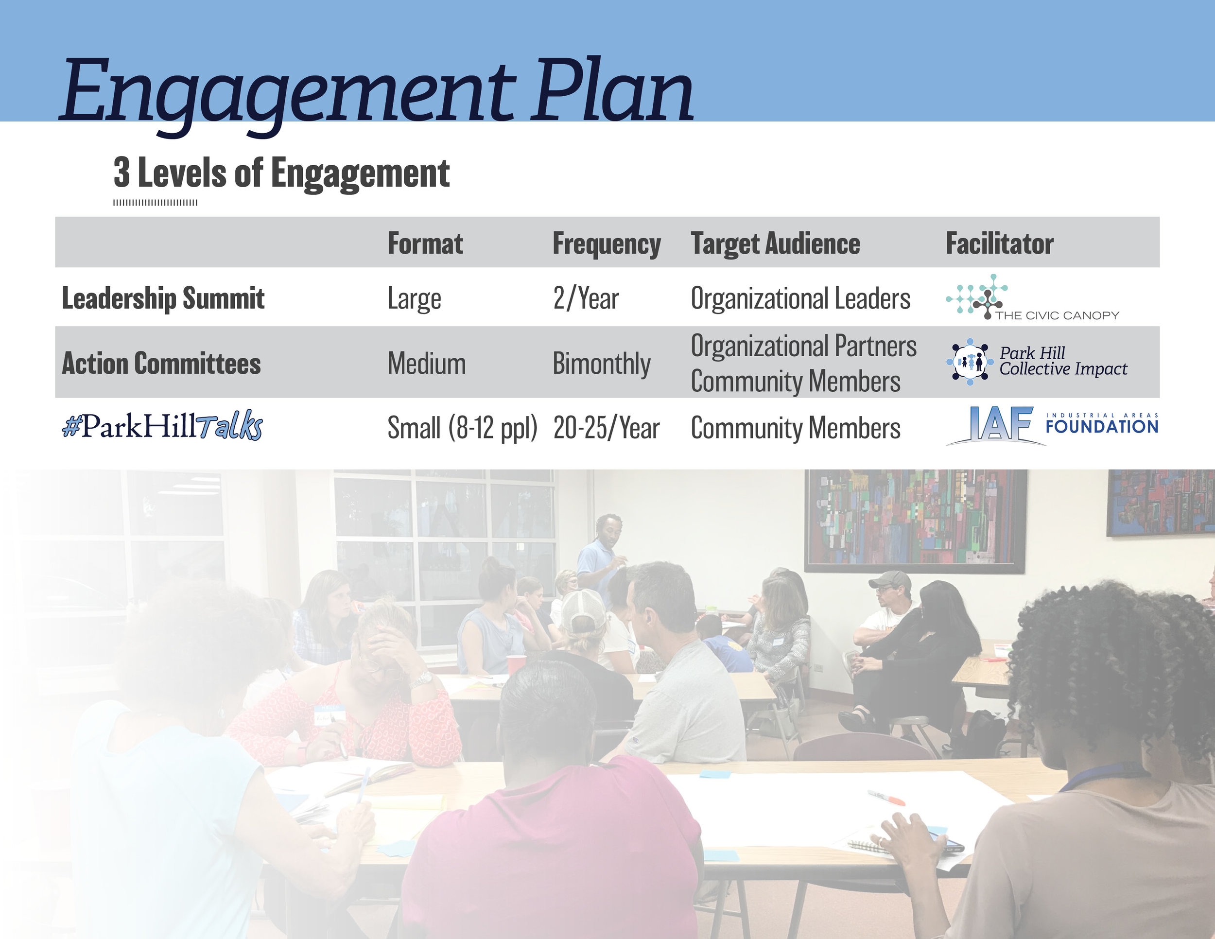 PHCI Engagement Plan3.jpg