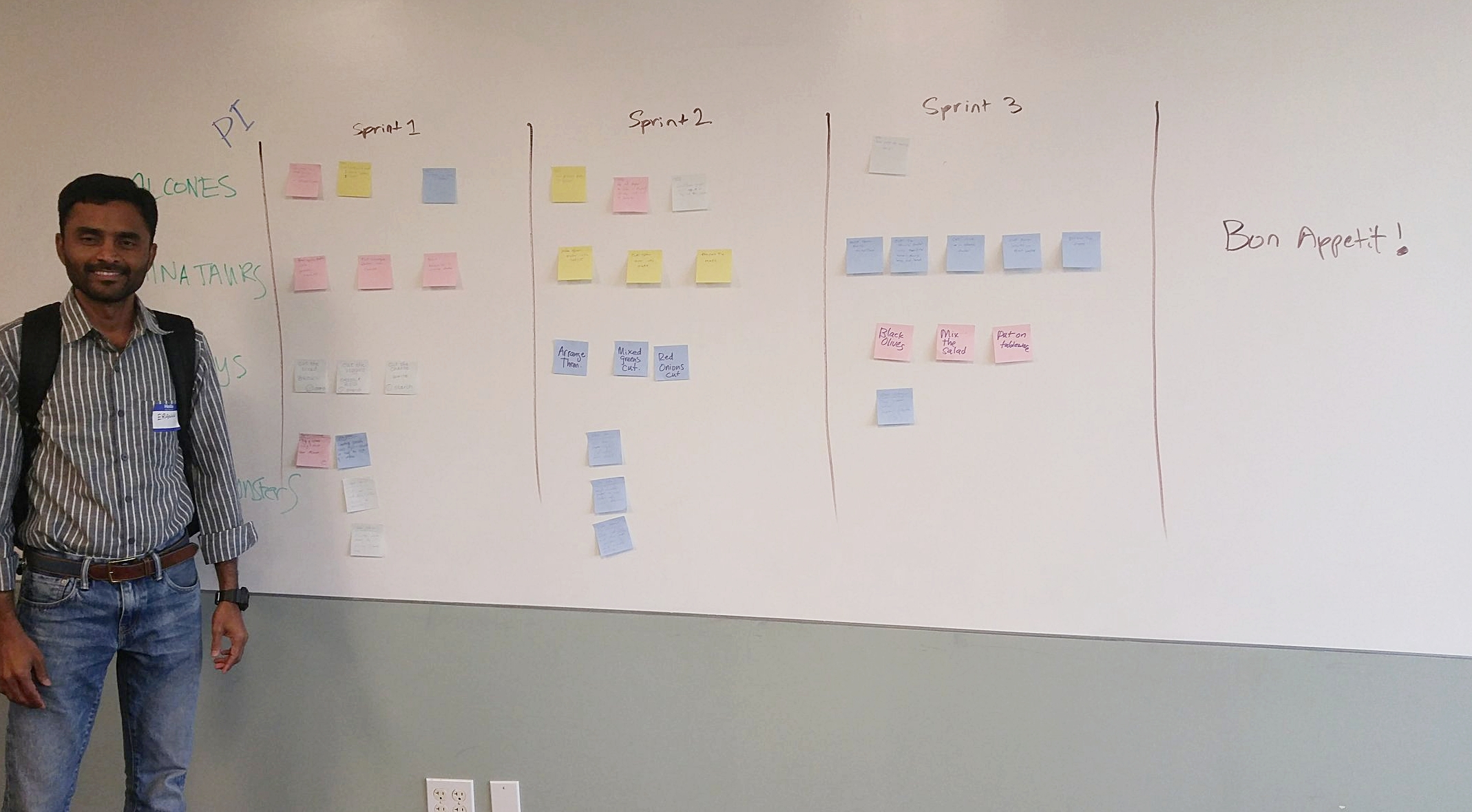 Here, we're training for organization of design sprints.