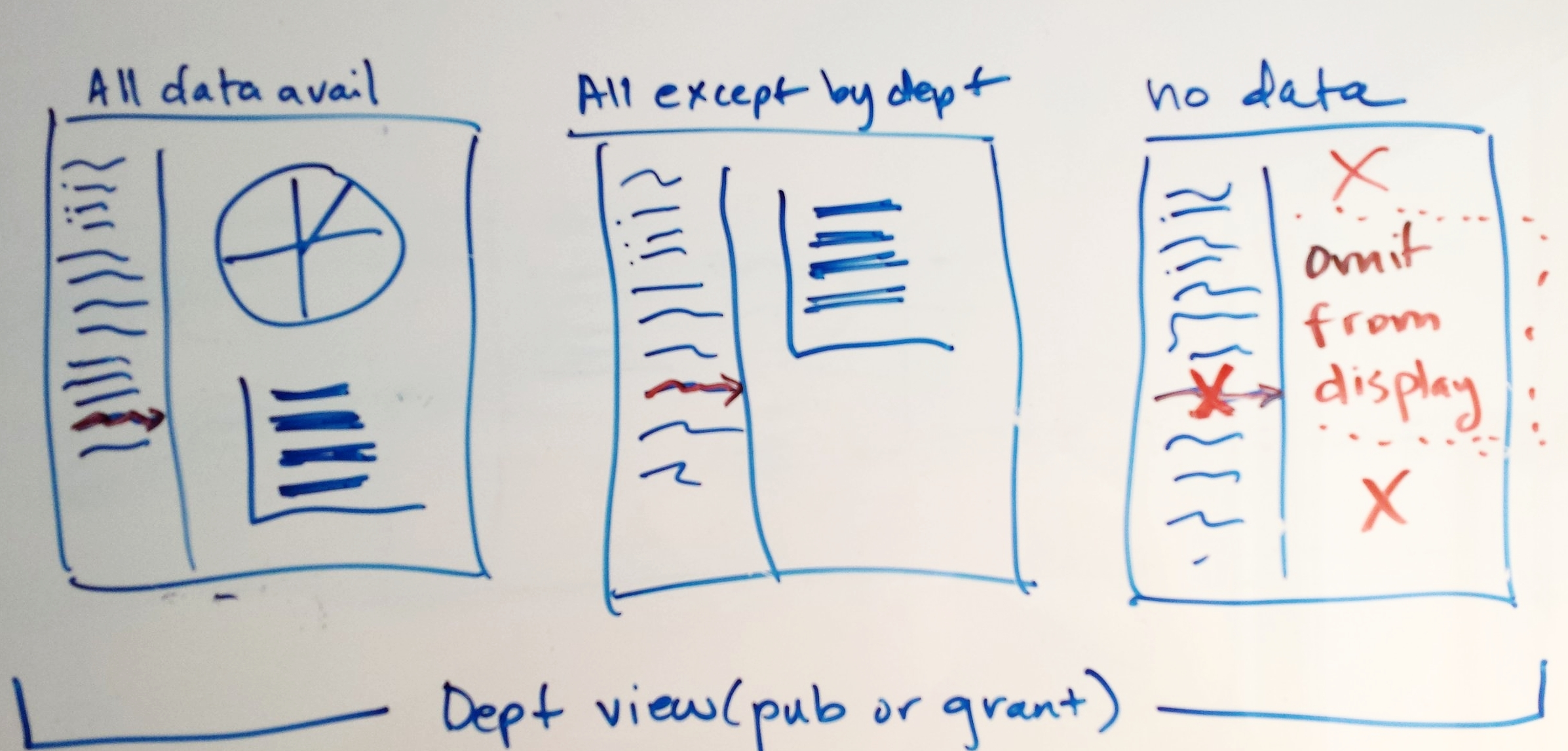 Here's we mapped out an actual page flow of the product.