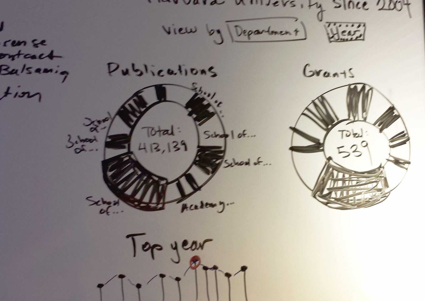 This is an example of data visualization sketches I worked on.