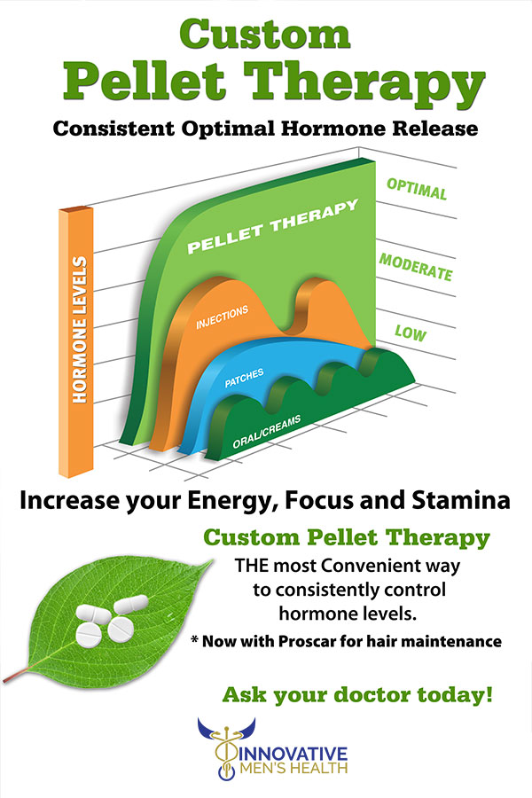 PELLET THERAPY - Increase energy, focus, and stamina. Custom pellet therapy is the most convenient way to consistently control hormone levels. Contact us to learn more about pellet therapy