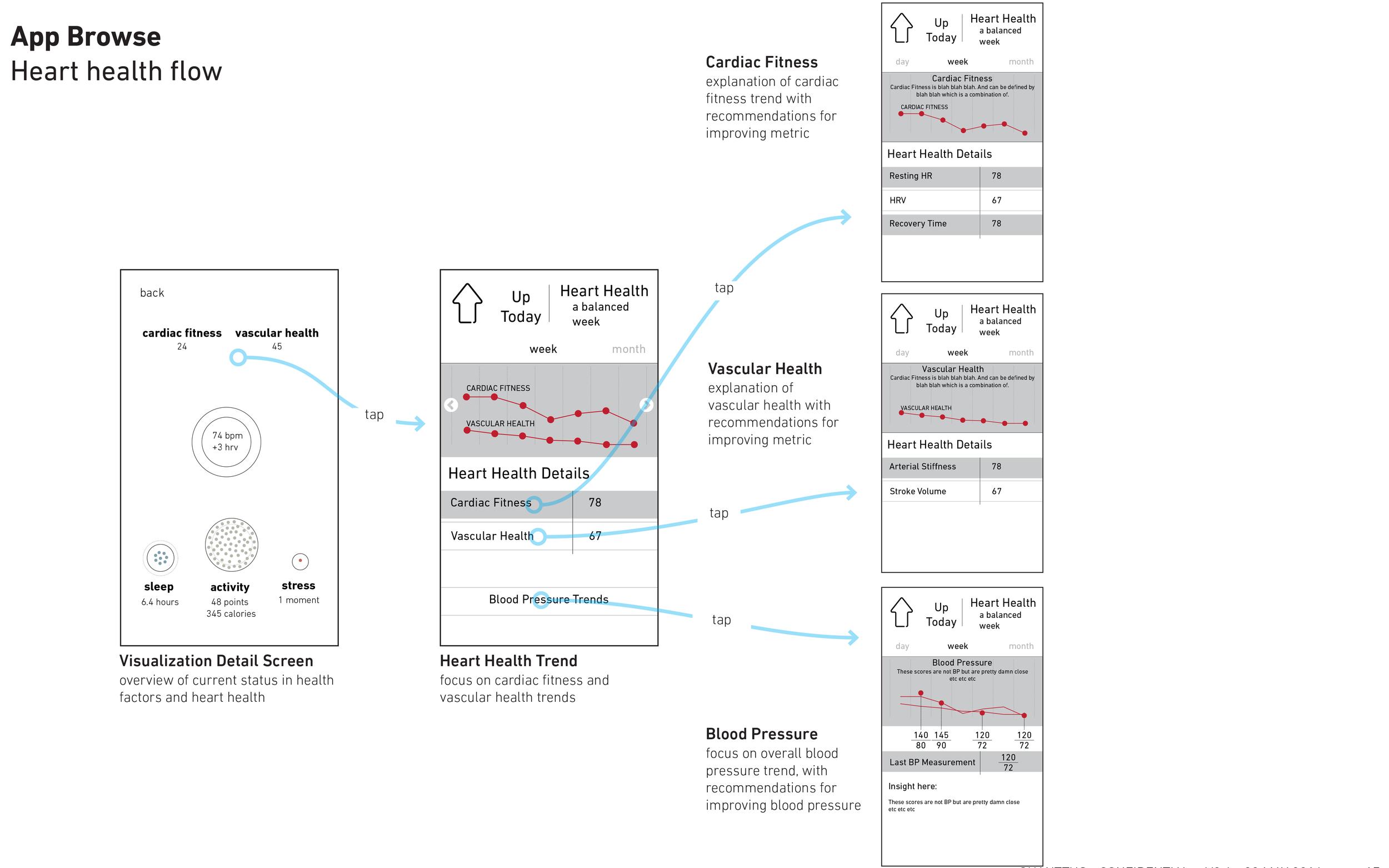 Experience_Architecture_Proposal_Quanttus-17.png