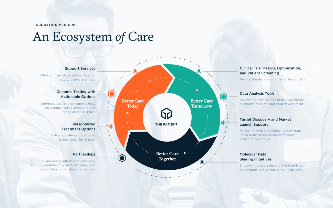 Ecosystem Of Care.png