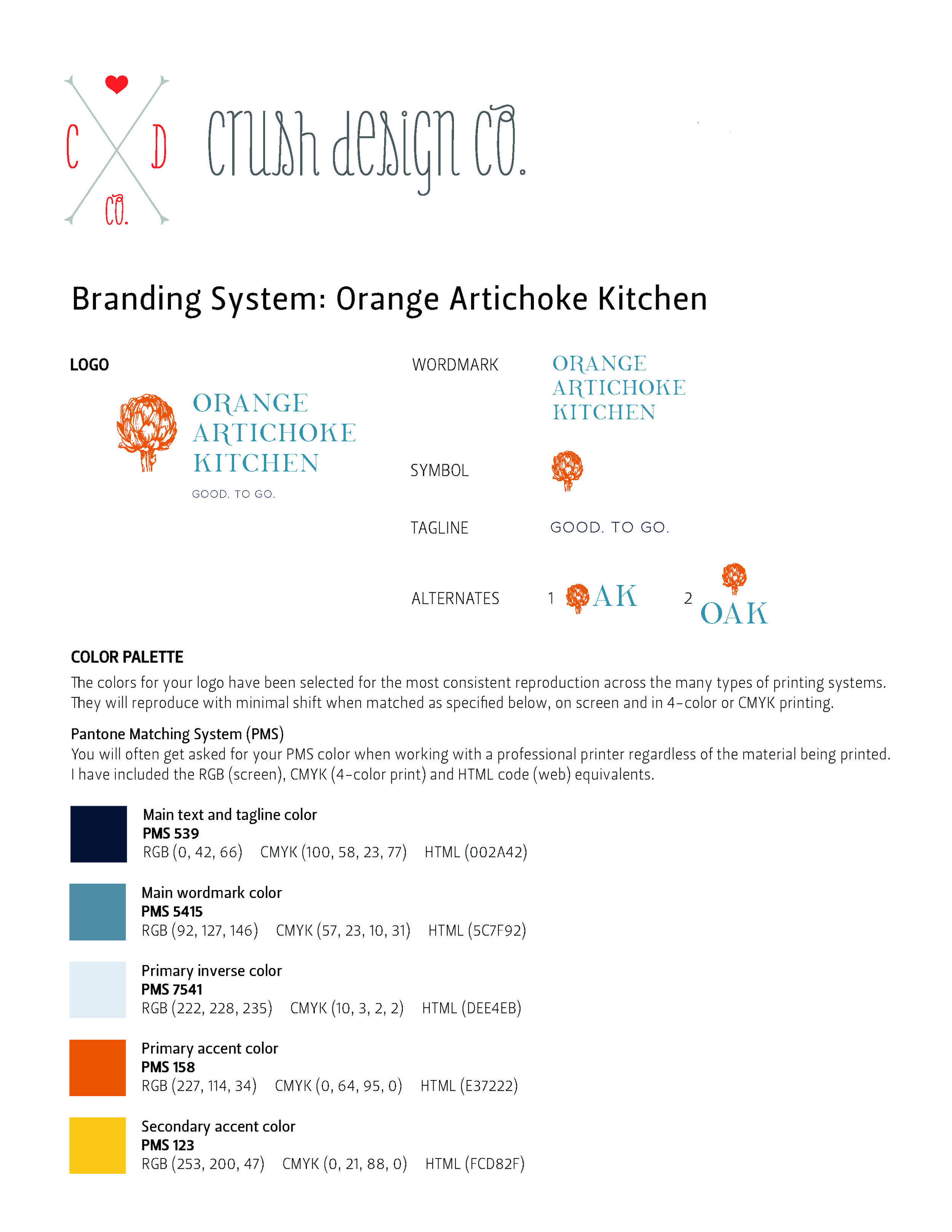 1 OAK-BrandingSystemSummary-101917.jpg