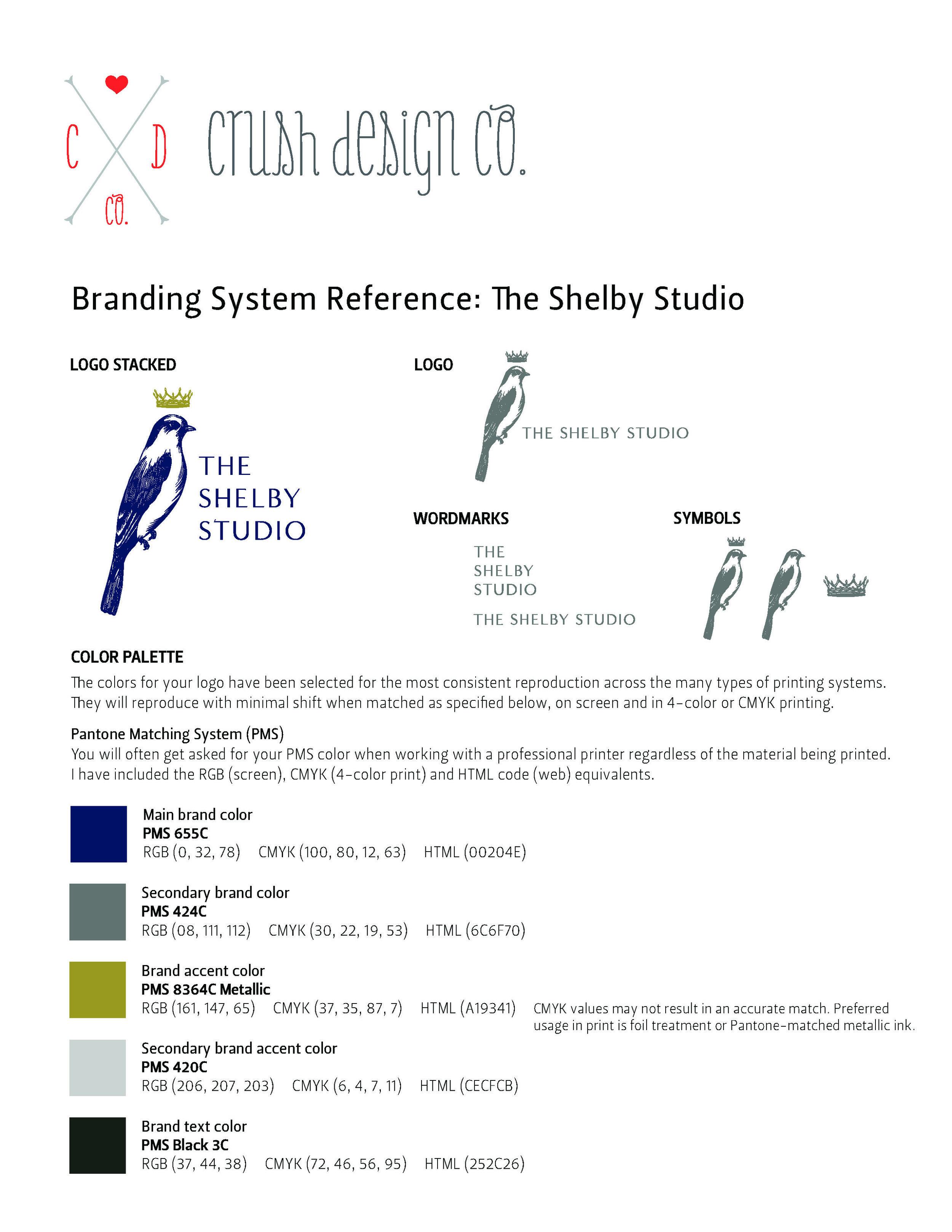 1 Shelby-BrandingSystemSummary-121317.jpg