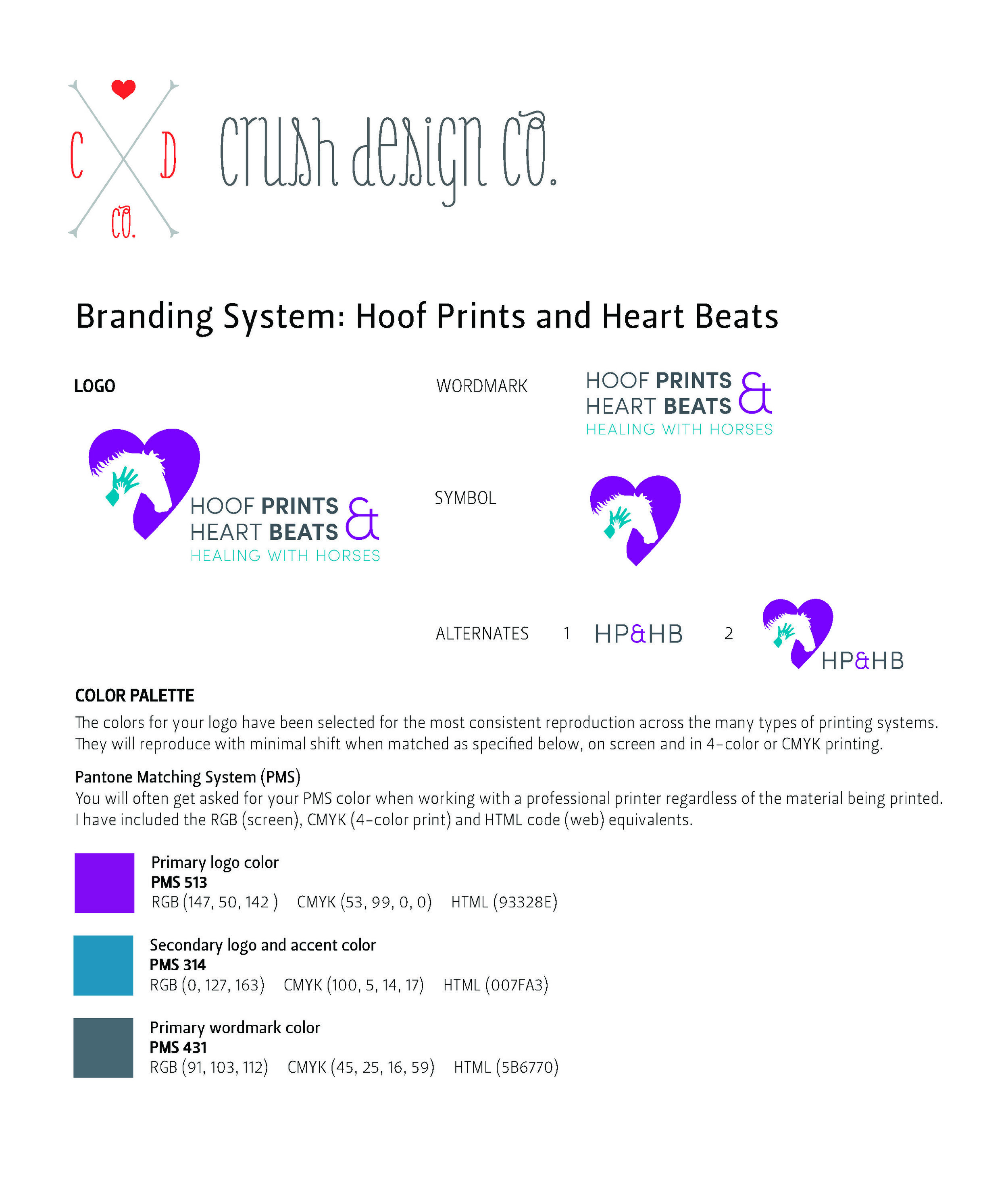 1 HPHB-BrandingSystemSummary.jpg