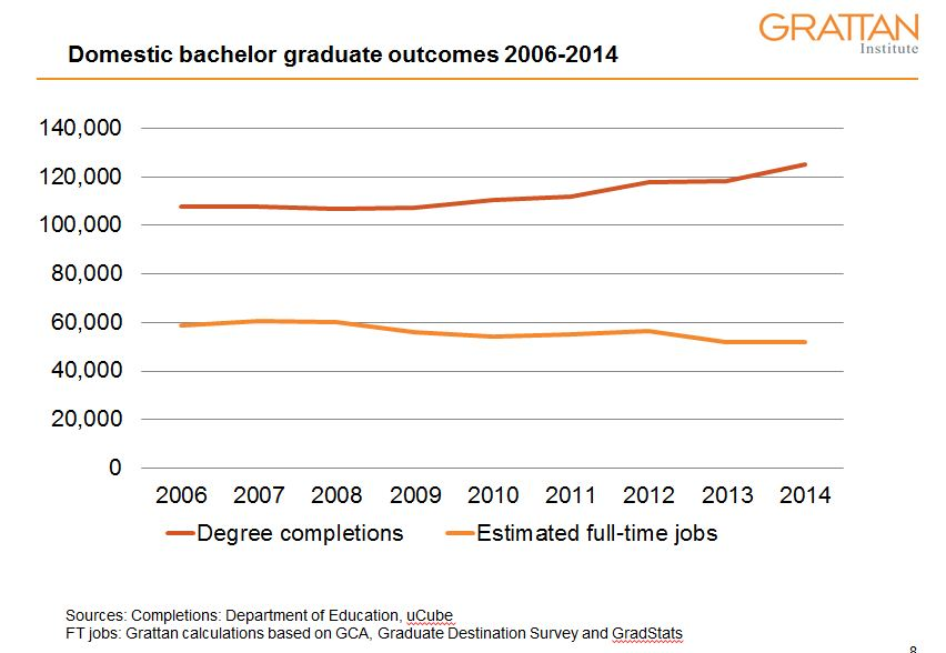 recent-grad-employ-and-complete.jpg