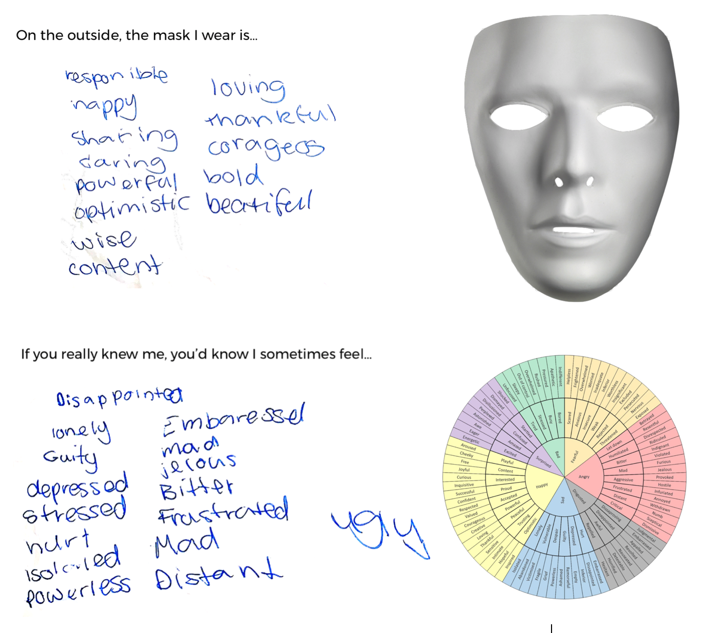 Here's an example of what one student wrote in our 'emotional mask' activity, where students think about what side of themselves they show on the outside to other people, and how it differs to how they really feel on the inside.