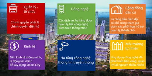 what-is-a-smart-city-series-introduction.png